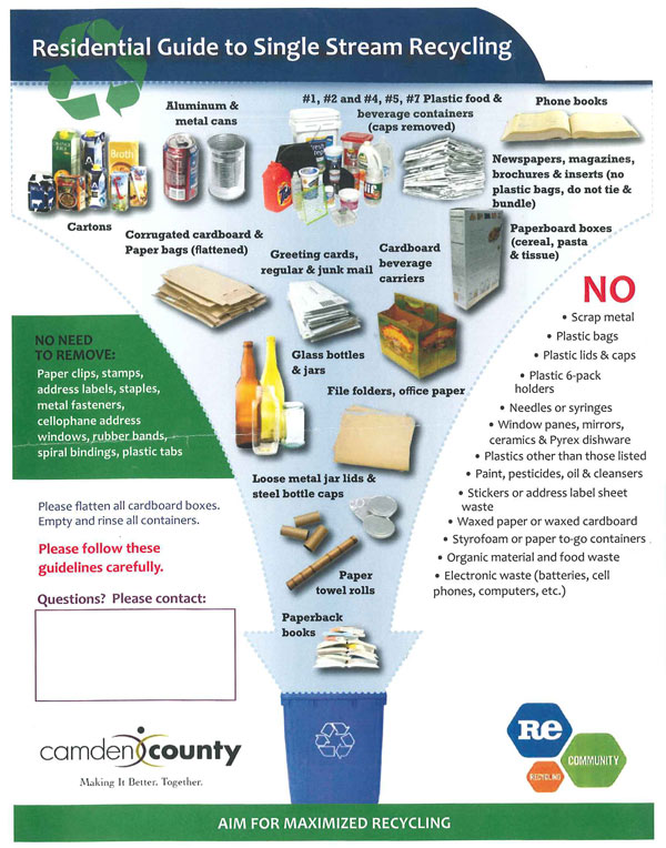 2017recycling Information Flyer